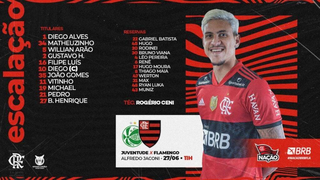 Um Flamenguista até Morrer! 14: Flamengo x Juventude ...